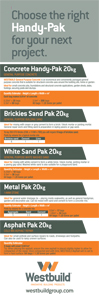 Westbuild Handy-Pak guide